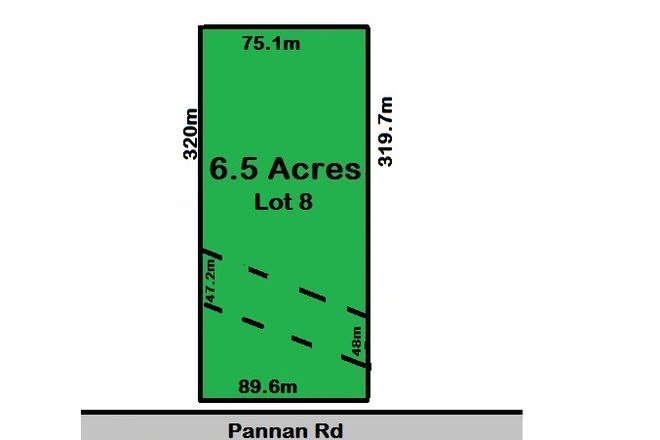 Picture of Lot 8 Pannan Road, MUNNO PARA DOWNS SA 5115