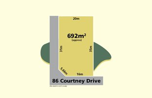 Picture of 86 Courtney Drive, Sunbury VIC 3429