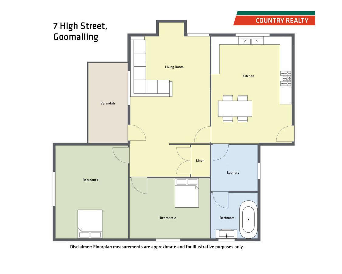 7 High Street, Goomalling WA 6460, Image 0