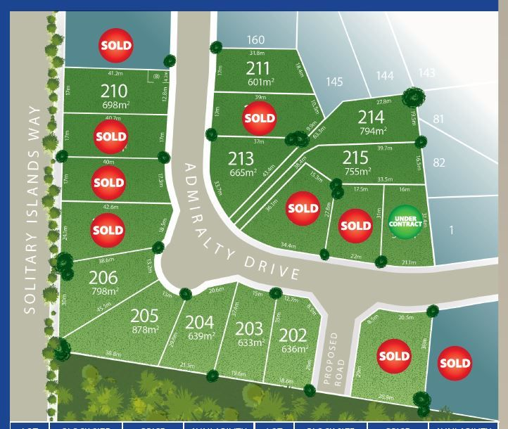 Lot 211 Admiralty Drive - Stage 11, Safety Beach NSW 2456, Image 0