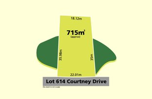 Picture of Lot 614 Courtney Drive, Sunbury VIC 3429