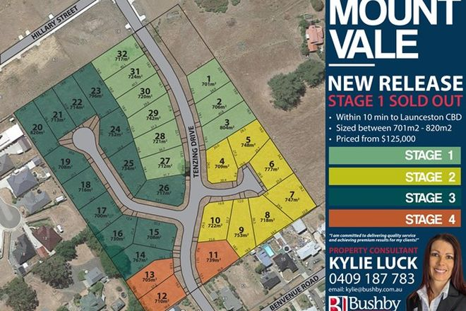 Picture of Lot 9 Mount Vale Estate - Tenzing Drive, ST LEONARDS TAS 7250