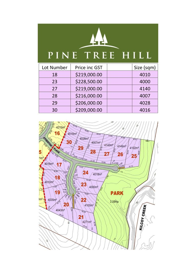 Lot 27 Atherton Place, Kilcoy QLD 4515, Image 1