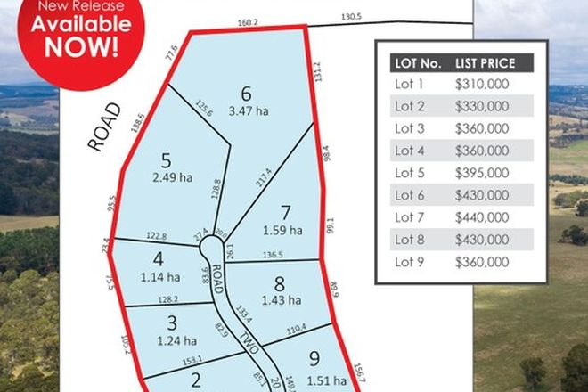 Picture of Proposed Lots 1 to 9 Titania Road, OBERON NSW 2787