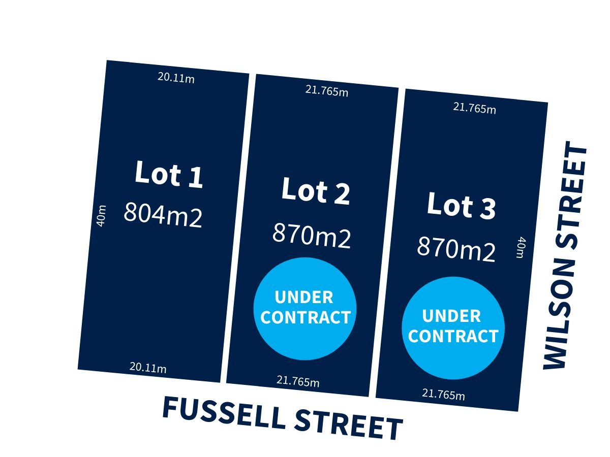 Lot 2, 345 Fussell Street, Ballarat East VIC 3350, Image 0