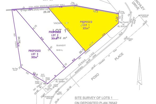 Picture of Lot 1, 2 Poso Place, ATWELL WA 6164