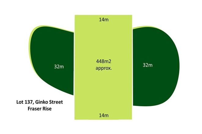 Picture of Lot 137 Ginko Street, FRASER RISE VIC 3336