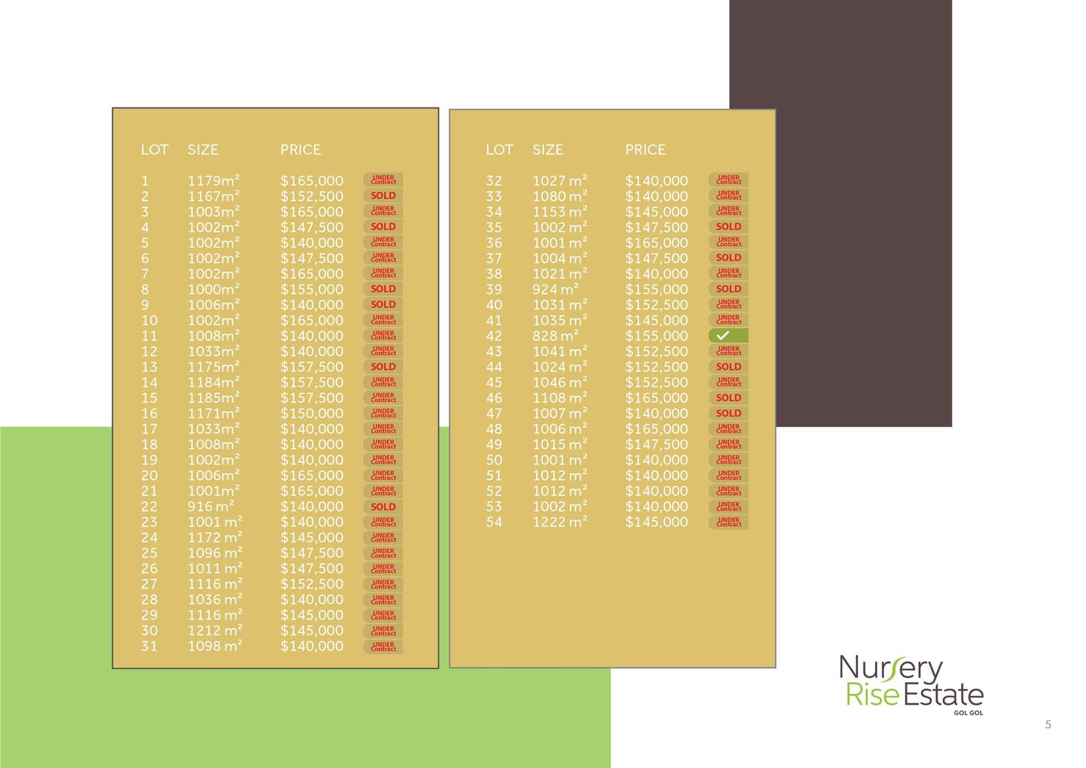 Nursery Rise Estate, Gol Gol NSW 2738, Image 2