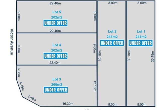 Picture of Lots 1-5 Victor Avenue, WOODVILLE WEST SA 5011