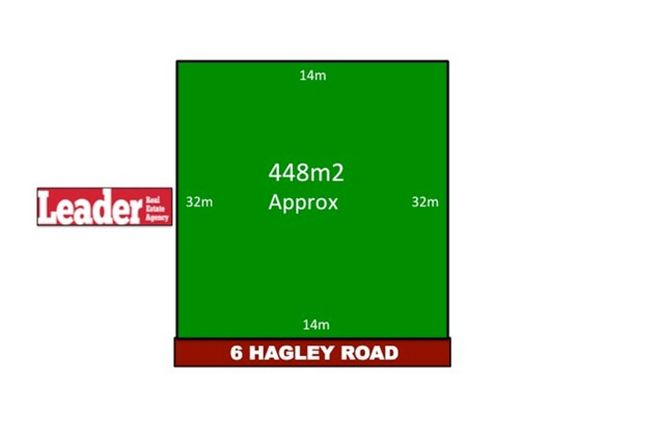 Picture of Lot 756/6 Hagley Road, MICKLEHAM VIC 3064
