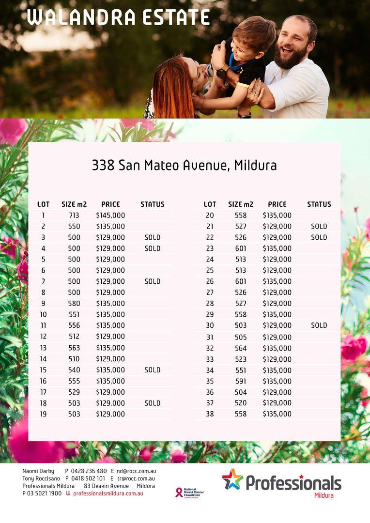 7/338 San Mateo Avenue, Mildura VIC 3500, Image 1