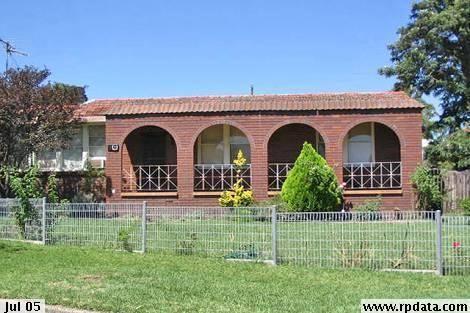 7 Barellan Avenue, Dapto NSW 2530, Image 0