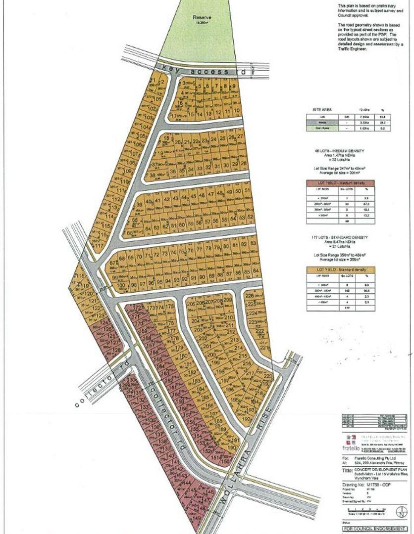 Lot 15 Wollahra Rise, Wyndham Vale VIC 3024, Image 1