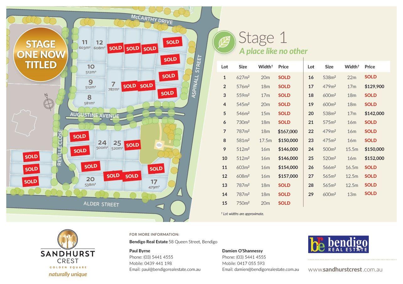 Sandhurst Crest - Stage 1, Golden Square VIC 3555, Image 0