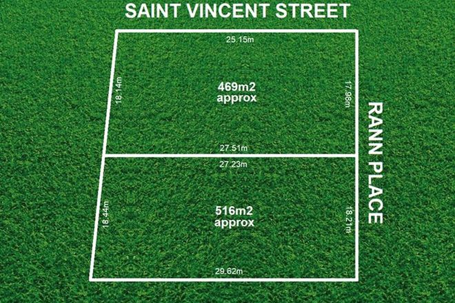 Picture of 8 Saint Vincent  Street, PORT ADELAIDE SA 5015