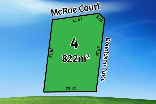 Picture of Lot 4 McRae Court, STRATHALBYN SA 5255