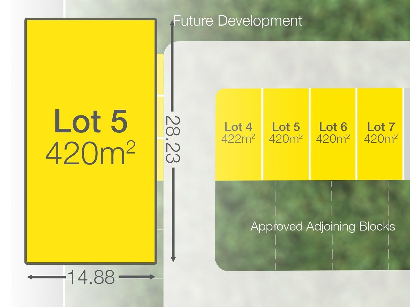 Proposed Lot 5 210-216 Millers Road, Underwood QLD 4119, Image 0