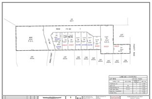 Picture of 36 (Lot 9) Ingrilli Court, Munster WA 6166