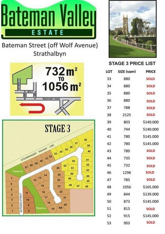 Lot 41 Bateman Street, Strathalbyn SA 5255, Image 2