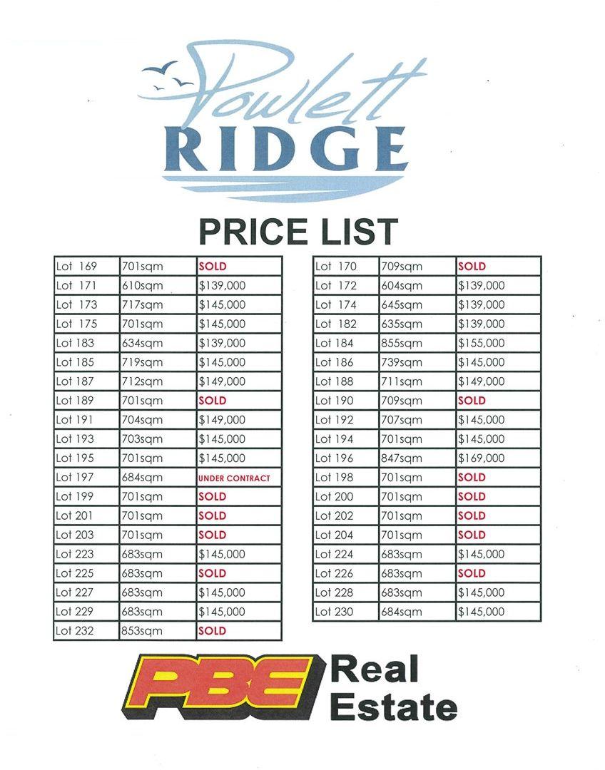 Lot 223 Powlett Ridge Estate, Wonthaggi VIC 3995, Image 2
